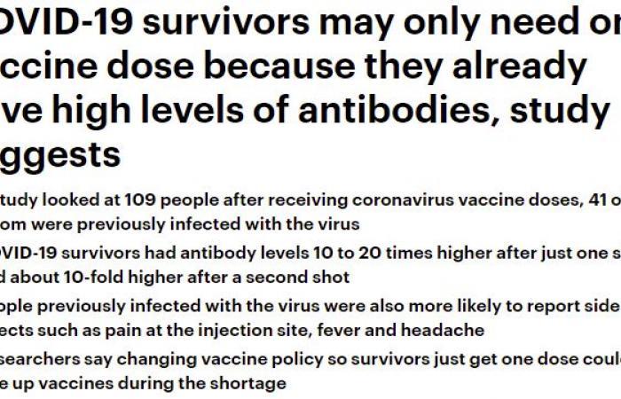 جرعة واحدة من اللقاح تكفي مصابي فيروس كورونا السابقين