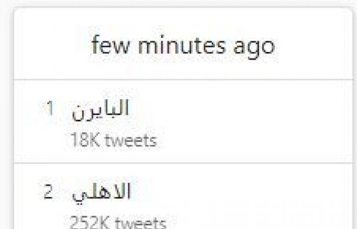 جماهير الأهلي تحتفل بهدف حسين الشحات.. ومغردون: علمهم الطموح وخلى اللى يروح يروح