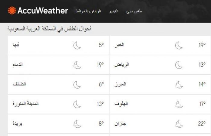 الحصيني يتوقع هطول أمطار مع حبات برد على عدة مناطق