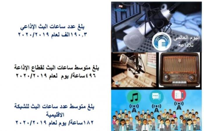 تعرف على ساعات البث الإذاعى والمحطات الإذاعية خلال 2019/2020.. إنفوجراف