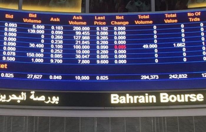 مؤشر سوق البحرين المالي يربح 3.9 نقطة بمستهل التعاملات