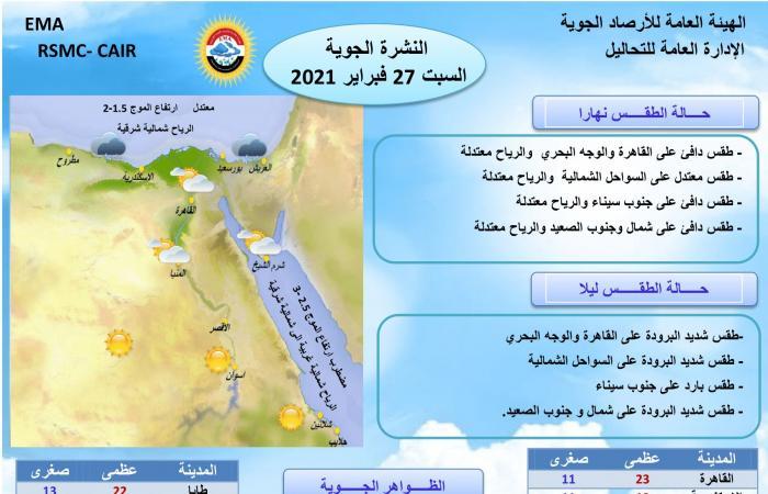 أمطار وبرودة.. حالة الطقس ودرجات الحرارة المتوقعة غداً في جمهورية مصر العربية