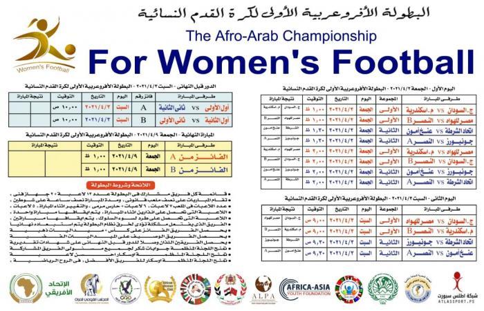 اليوم ..انطلاق البطولة الأفروعربية الأولي لكرة القدم النسائية