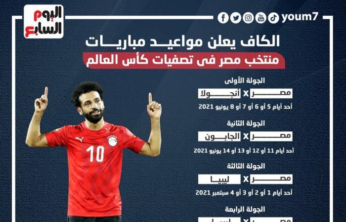 مواعيد مباريات منتخب مصر فى تصفيات كأس العالم.. إنفوجراف