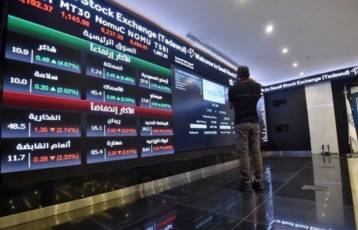 مؤشر الأسهم السعودية يغلق مرتفعًا بتداولات بلغت 8.9 مليارات ريال