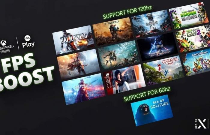 ألعاب EA باتت تدعم الآن ميزة FPS Boost