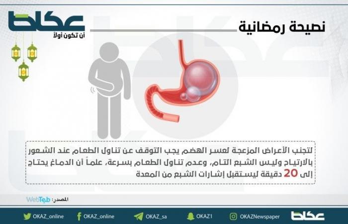 كيف تتجنب أعراض عسر الهضم؟