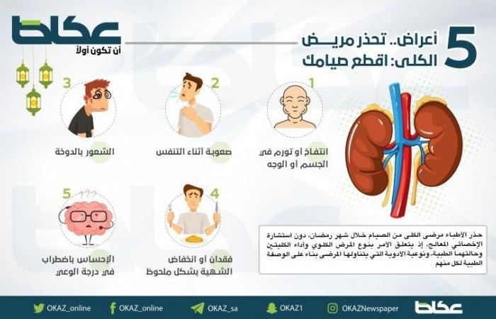 5 أعراض تُحذر مريض الكلى: اقطع صيامك