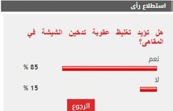 85 % من القراء يؤيدون تغليظ عقوبة تدخين الشيشة فى المقاهى