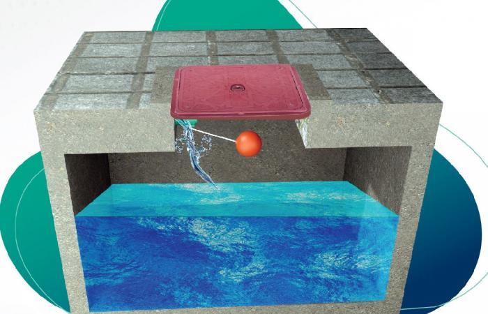 5 خطوات للمحافظة على الخزان الأرضي