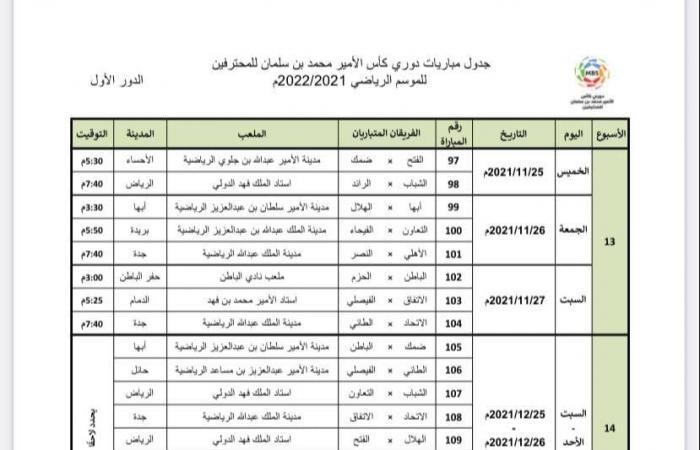 مواعيد مباريات الدور الأول من الدوري السعودي للمحترفين 2021-2022