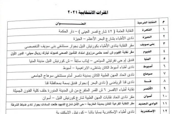 نقابة الأطباء تحدد 27 مقرا للتصويت بانتخابات التجديد النصفى 8 أكتوبر