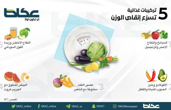 5 تركيبات غذائية تسرّع إنقاص الوزن