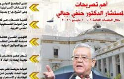 فلسطين قضية العرب جميعا.. أهم رسائل رئيس مجلس النواب خلال جلسات الأسبوع